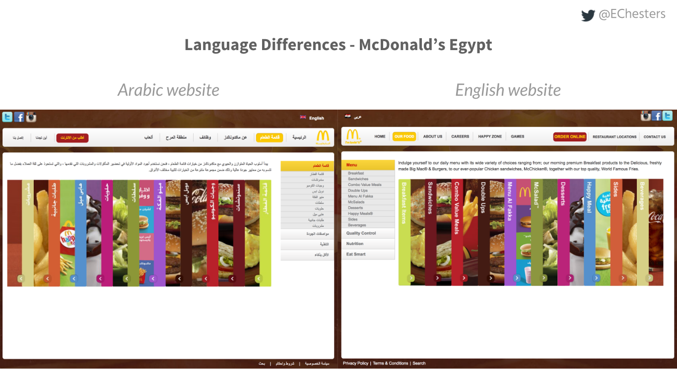 Egyptian McDonald's websites for English and Arabic, displaying how the whole page flips when translated